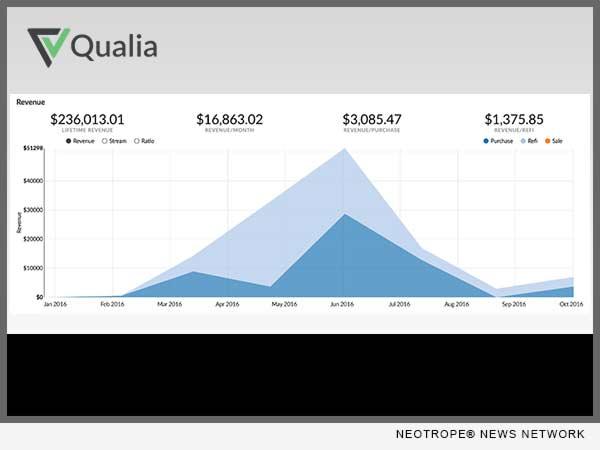 QUALIA Report
