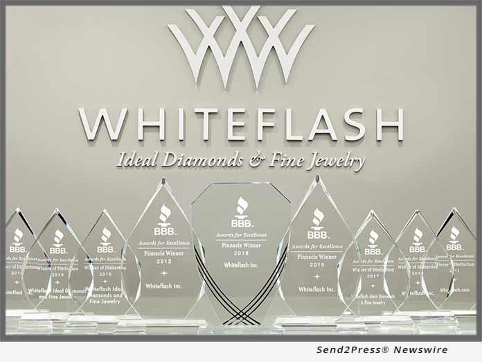 Whiteflash Inc