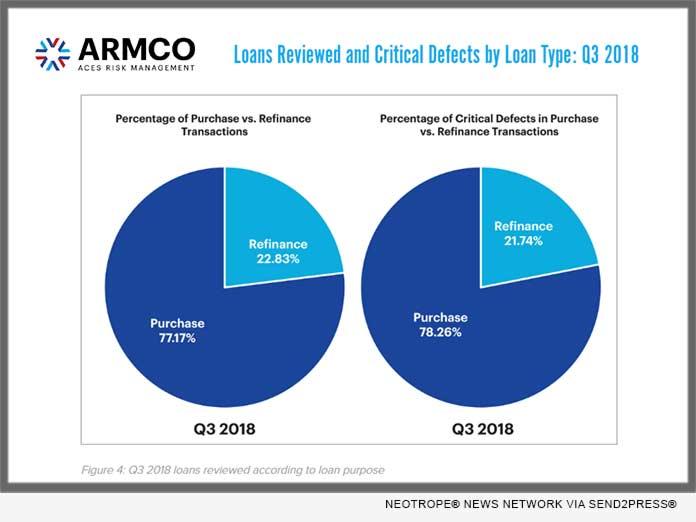 ARMCO ACES Risk Management