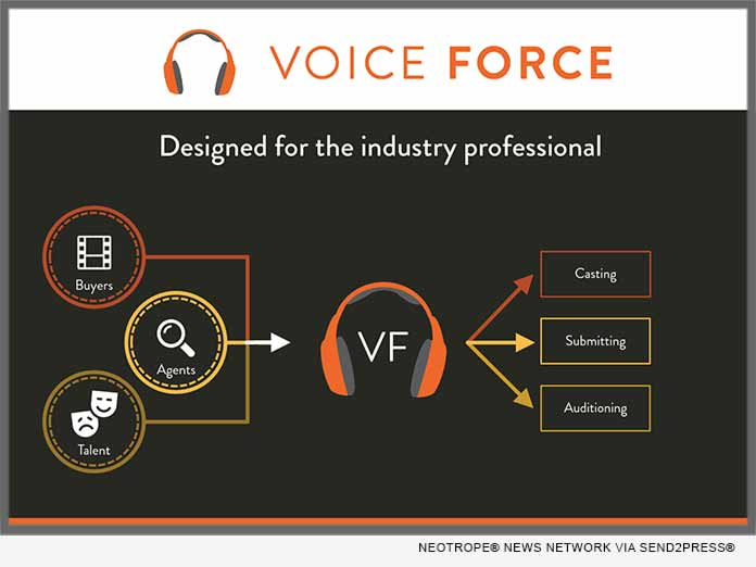 Voice Force