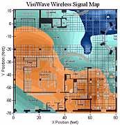 VisiWave(TM) Site Survey